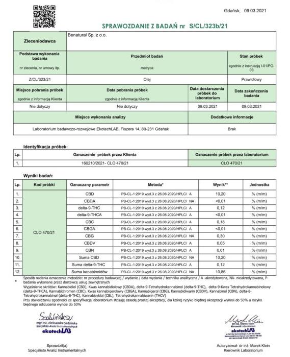 certyfikat potwierdzający skład i zawartość CBD