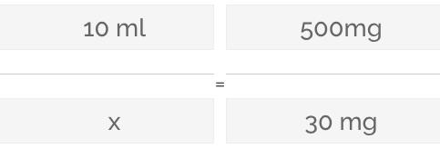 przeliczenie proporcji i dawki CBD